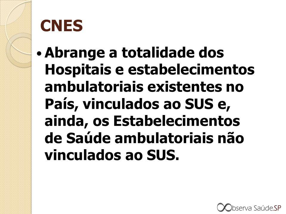 CNES Abrange a totalidade dos Hospitais e estabelecimentos ambulatoriais existentes no País, vinculados ao SUS e, ainda, os Estabelecimentos de Saúde ambulatoriais não vinculados ao SUS.