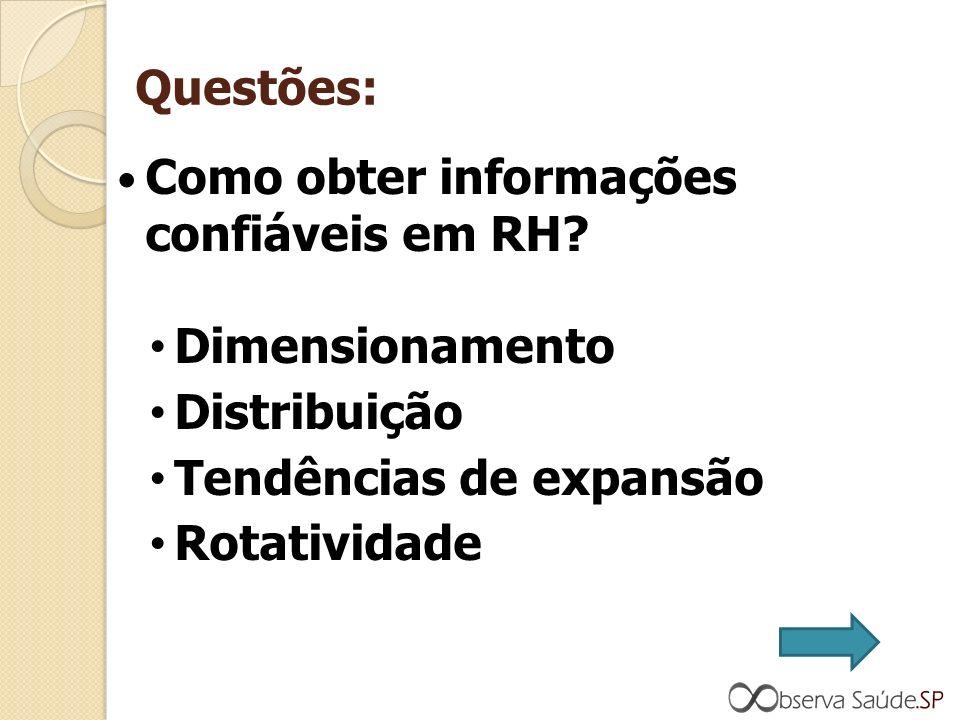 Questões: Como obter informações confiáveis em RH.