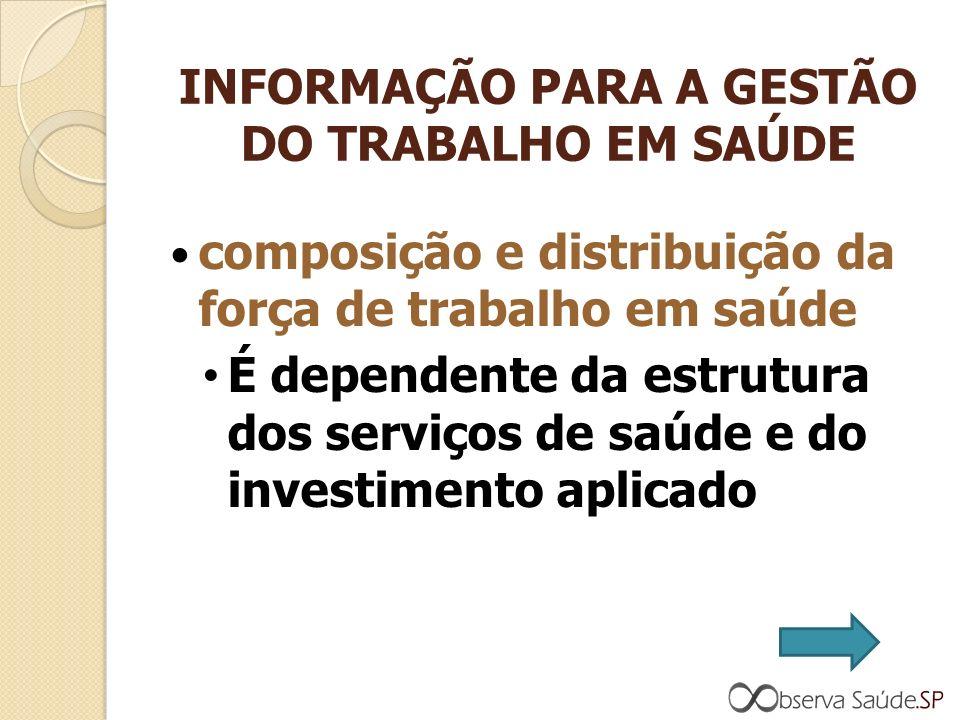 INFORMAÇÃO PARA A GESTÃO DO TRABALHO EM SAÚDE composição e distribuição da força de trabalho em saúde É dependente da estrutura dos serviços de saúde e do investimento aplicado