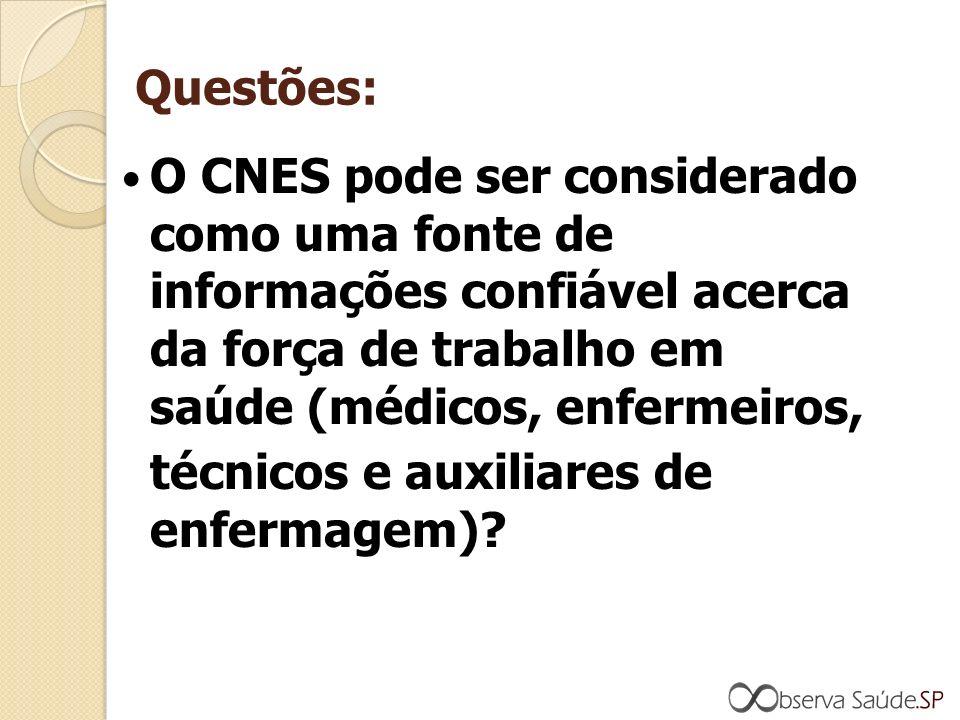 O CNES pode ser considerado como uma fonte de informações confiável acerca da força de trabalho em saúde (médicos, enfermeiros, técnicos e auxiliares de enfermagem).