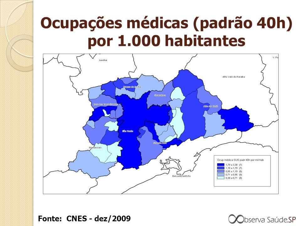 Ocupações médicas (padrão 40h) por 1.000 habitantes Fonte: CNES - dez/2009