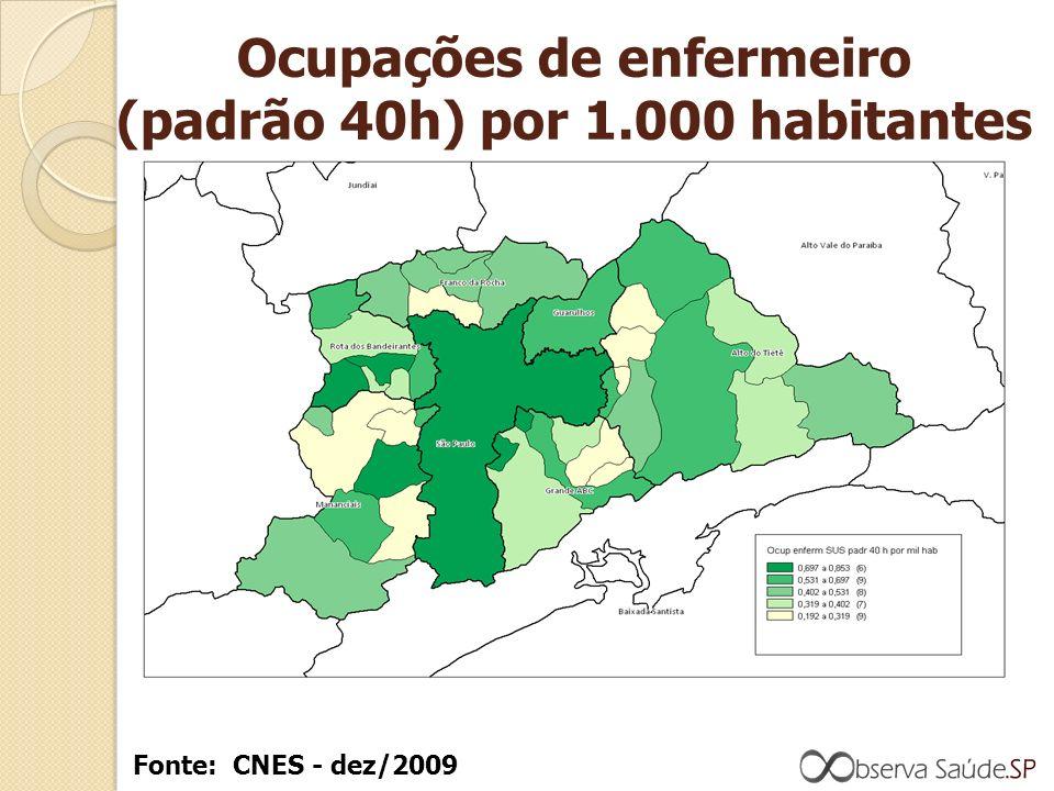 Ocupações de enfermeiro (padrão 40h) por 1.000 habitantes Fonte: CNES - dez/2009