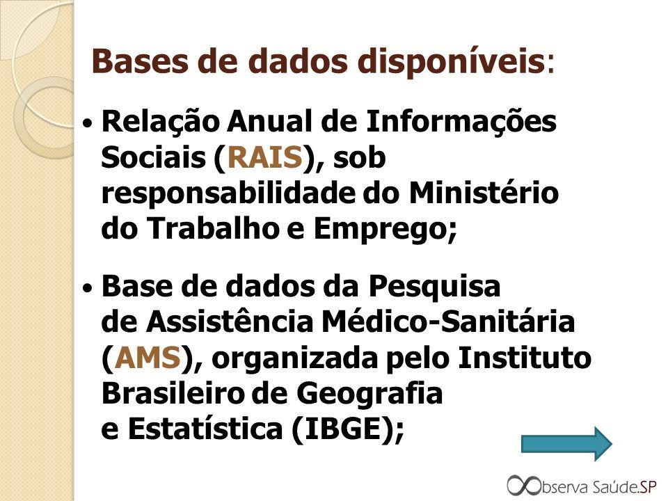 Bases de dados disponíveis: Relação Anual de Informações Sociais (RAIS), sob responsabilidade do Ministério do Trabalho e Emprego; Base de dados da Pesquisa de Assistência Médico-Sanitária (AMS), organizada pelo Instituto Brasileiro de Geografia e Estatística (IBGE);