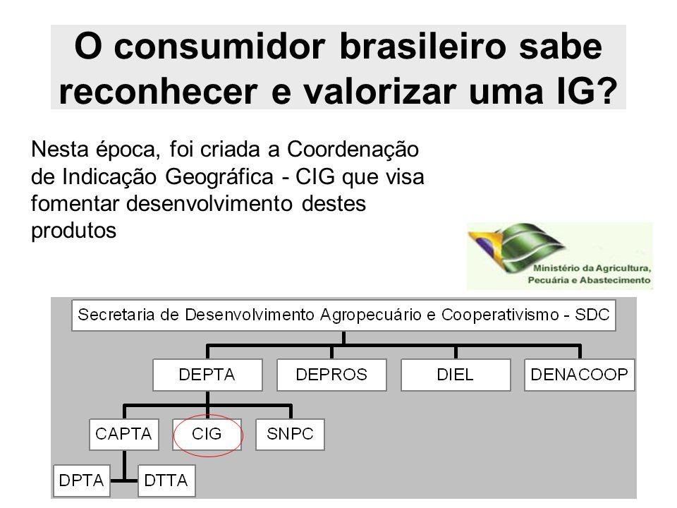 O consumidor brasileiro sabe reconhecer e valorizar uma IG? Nesta época, foi criada a Coordenação de Indicação Geográfica - CIG que visa fomentar dese
