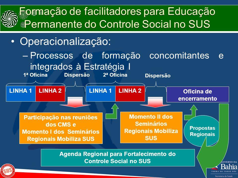 Formação de facilitadores para Educação Permanente do Controle Social no SUS Operacionalização: –Processos de formação concomitantes e integrados à Es