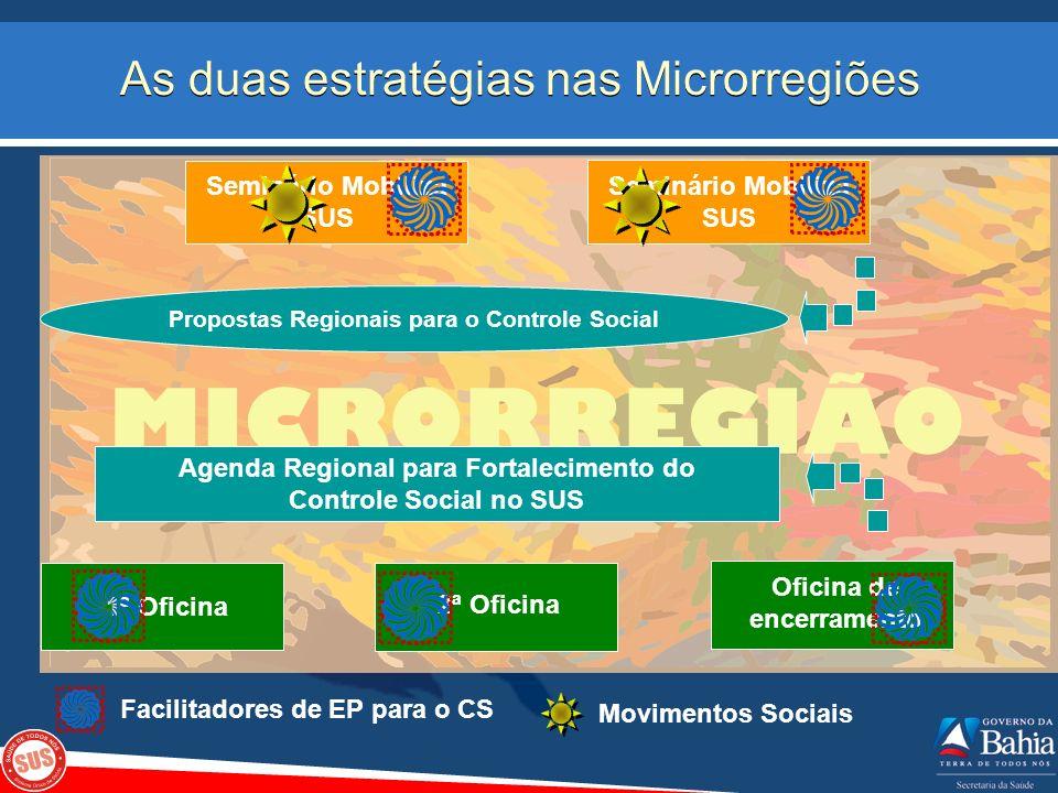 MICRORREGIÃO 1ª Oficina Seminário Mobiliza SUS As duas estratégias nas Microrregiões Seminário Mobiliza SUS 2ª Oficina Oficina de encerramento Propost