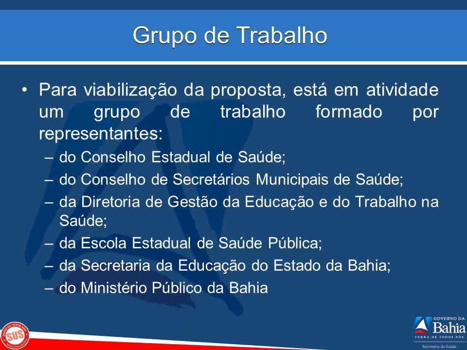 Grupo de Trabalho Para viabilização da proposta, está em atividade um grupo de trabalho formado por representantes: –do Conselho Estadual de Saúde; –d