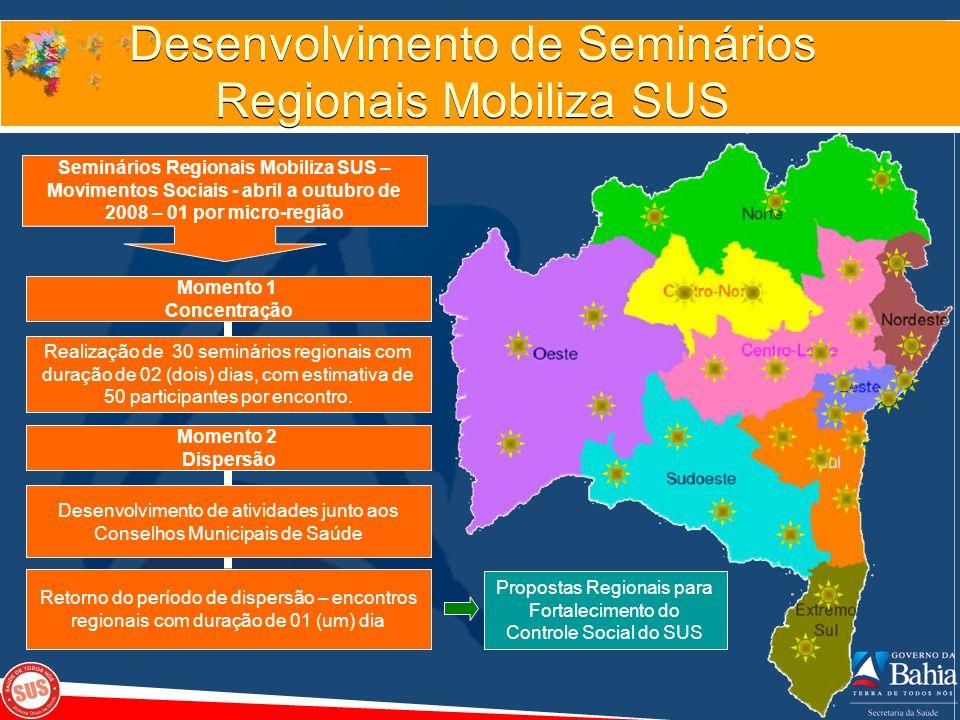 Desenvolvimento de Seminários Regionais Mobiliza SUS Seminários Regionais Mobiliza SUS – Movimentos Sociais - abril a outubro de 2008 – 01 por micro-r