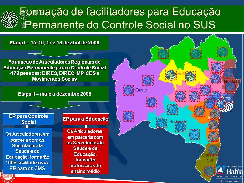 Formação de facilitadores para Educação Permanente do Controle Social no SUS EtapaI – 15, 16, 17 e 18 de abril de 2008 Etapa I – 15, 16, 17 e 18 de ab