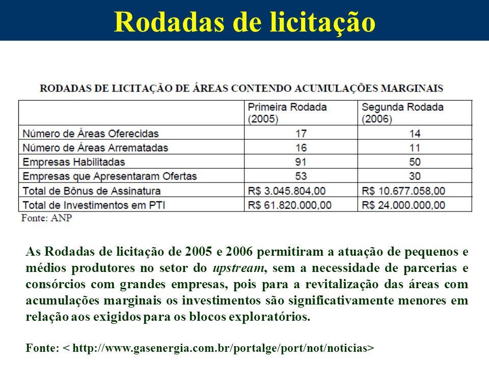As Rodadas de licitação de 2005 e 2006 permitiram a atuação de pequenos e médios produtores no setor do upstream, sem a necessidade de parcerias e con