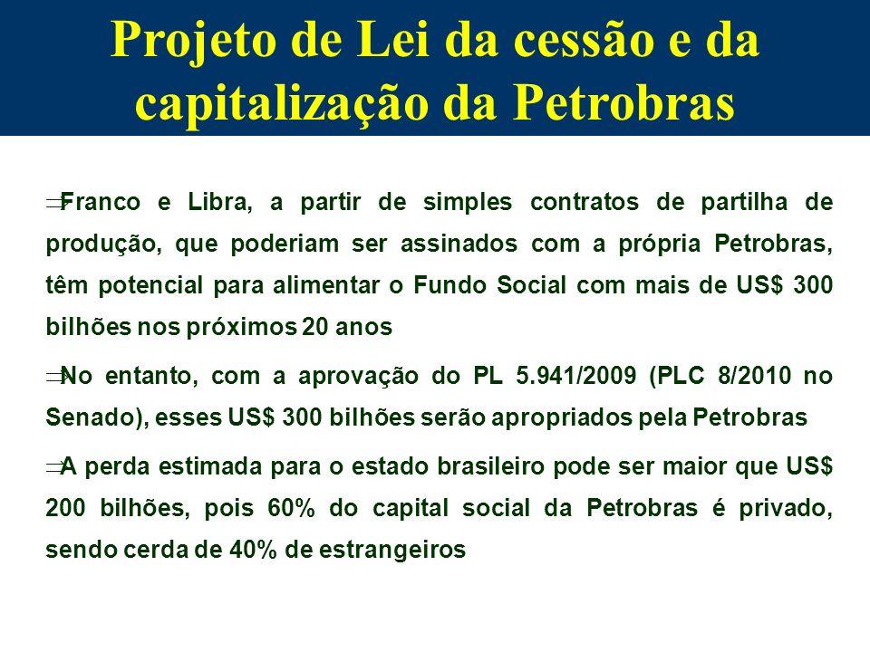 Projeto de Lei da cessão e da capitalização da Petrobras Franco e Libra, a partir de simples contratos de partilha de produção, que poderiam ser assin