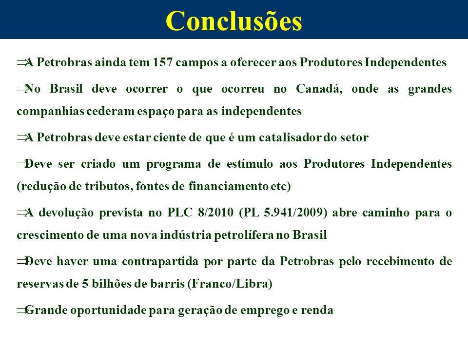 Conclusões A Petrobras ainda tem 157 campos a oferecer aos Produtores Independentes No Brasil deve ocorrer o que ocorreu no Canadá, onde as grandes co