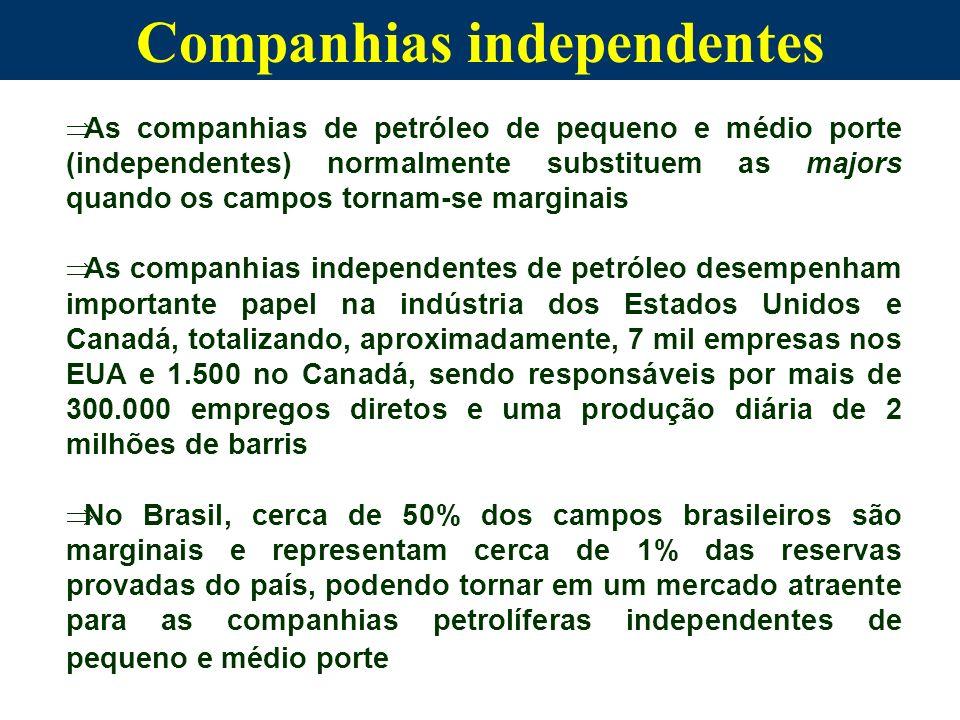 Companhias independentes As companhias de petróleo de pequeno e médio porte (independentes) normalmente substituem as majors quando os campos tornam-s