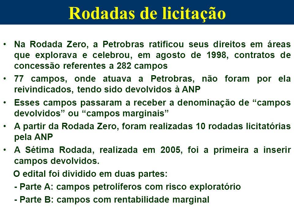 Na Rodada Zero, a Petrobras ratificou seus direitos em áreas que explorava e celebrou, em agosto de 1998, contratos de concessão referentes a 282 camp