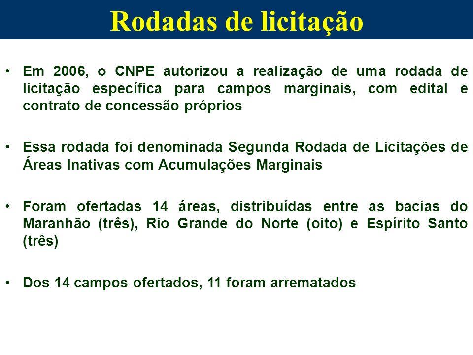 Em 2006, o CNPE autorizou a realização de uma rodada de licitação específica para campos marginais, com edital e contrato de concessão próprios Essa r