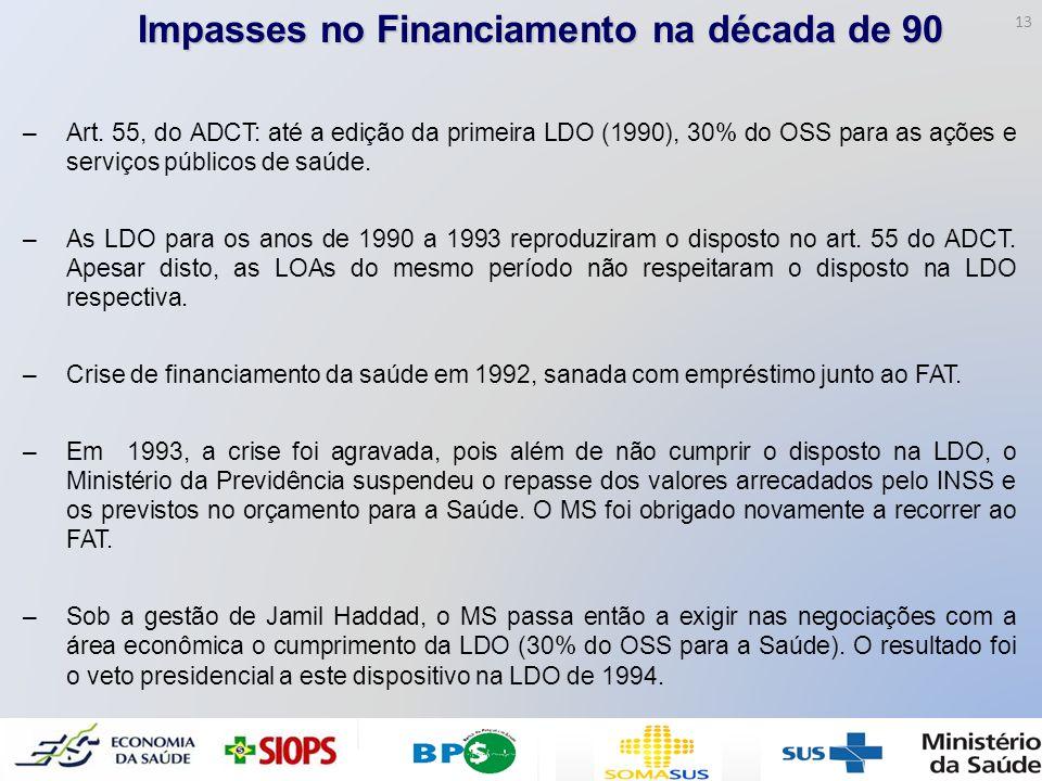 Impasses no Financiamento na década de 90 –Art. 55, do ADCT: até a edição da primeira LDO (1990), 30% do OSS para as ações e serviços públicos de saúd