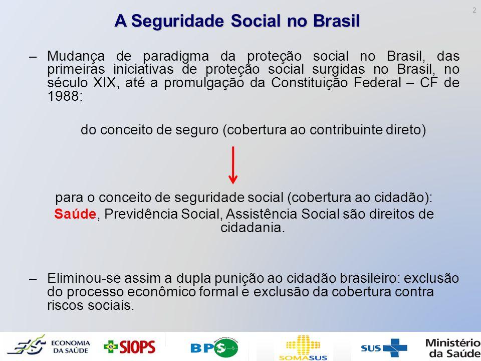 A Seguridade Social no Brasil –Mudança de paradigma da proteção social no Brasil, das primeiras iniciativas de proteção social surgidas no Brasil, no