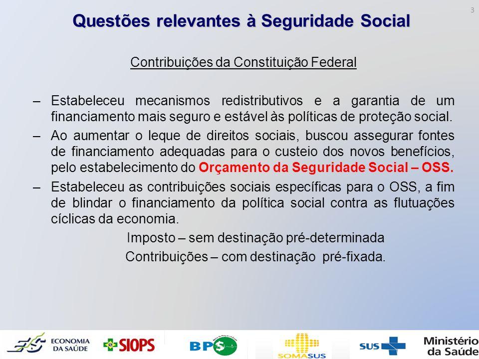 Questões relevantes à Seguridade Social Contribuições da Constituição Federal –Estabeleceu mecanismos redistributivos e a garantia de um financiamento