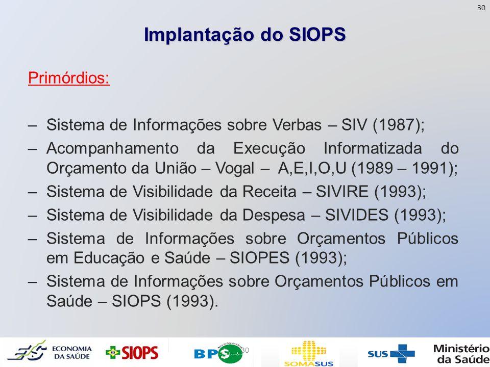 Implantação do SIOPS Primórdios: –Sistema de Informações sobre Verbas – SIV (1987); –Acompanhamento da Execução Informatizada do Orçamento da União –