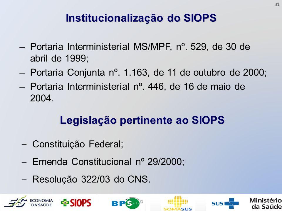 Institucionalização do SIOPS –Portaria Interministerial MS/MPF, nº. 529, de 30 de abril de 1999; –Portaria Conjunta nº. 1.163, de 11 de outubro de 200