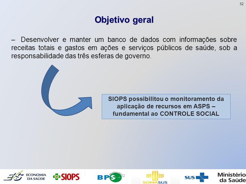 Objetivo geral –Desenvolver e manter um banco de dados com informações sobre receitas totais e gastos em ações e serviços públicos de saúde, sob a res