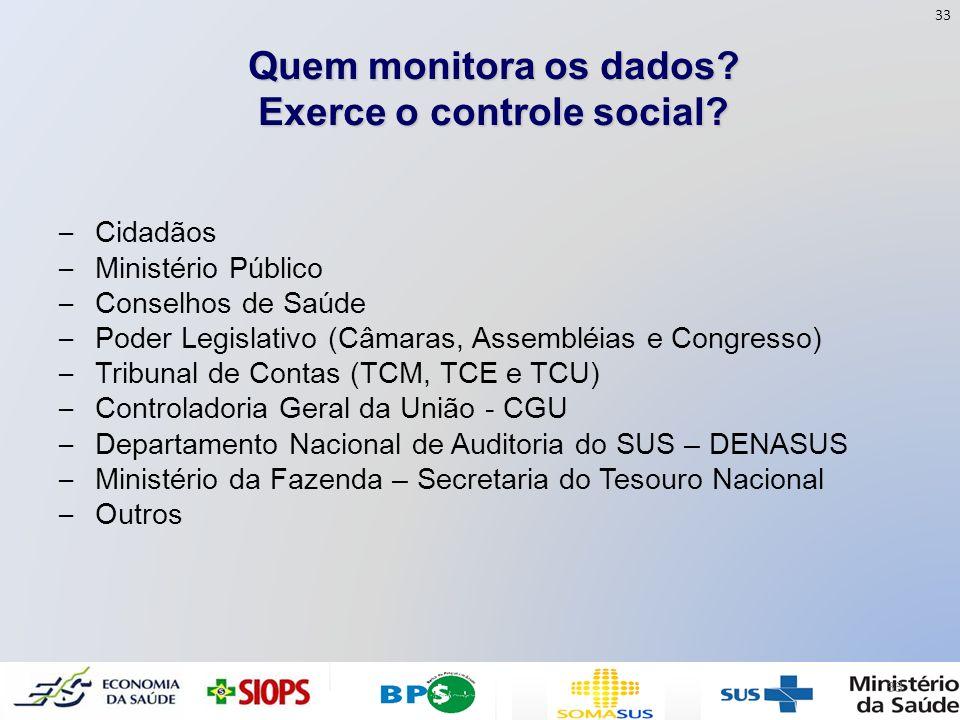 Quem monitora os dados? Exerce o controle social? – Cidadãos – Ministério Público – Conselhos de Saúde – Poder Legislativo (Câmaras, Assembléias e Con