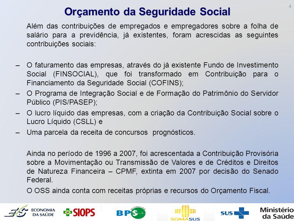Orçamento da Seguridade Social Além das contribuições de empregados e empregadores sobre a folha de salário para a previdência, já existentes, foram a