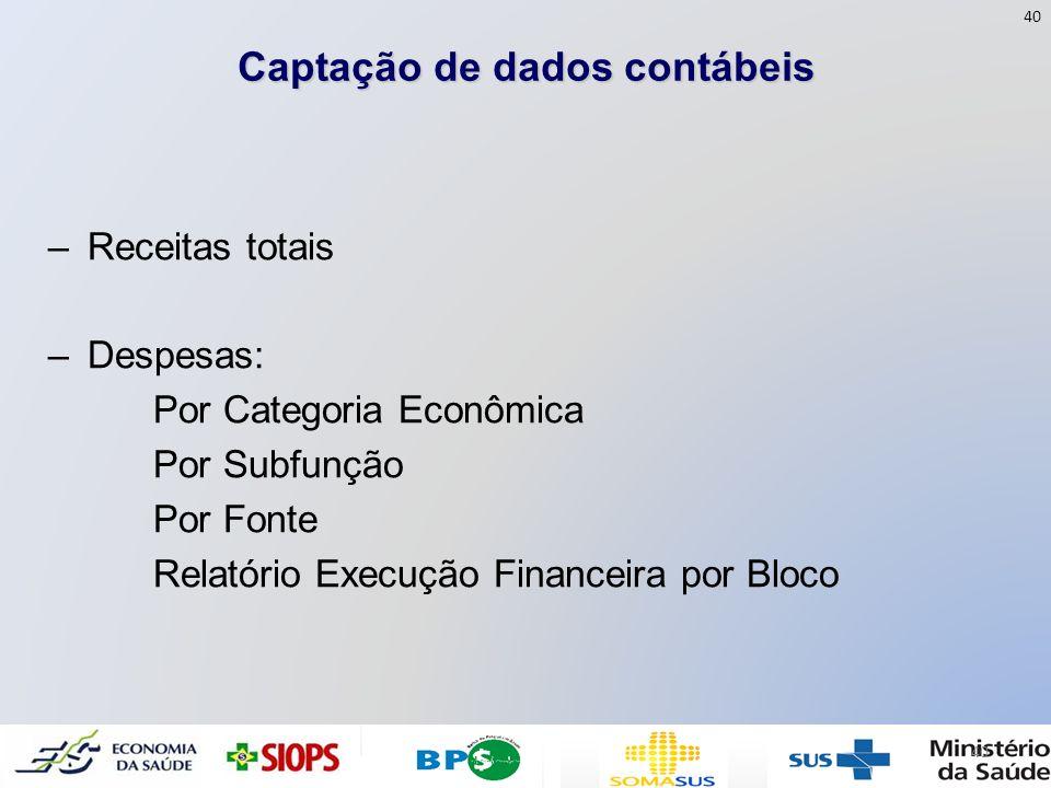 Captação de dados contábeis –Receitas totais –Despesas: Por Categoria Econômica Por Subfunção Por Fonte Relatório Execução Financeira por Bloco 40