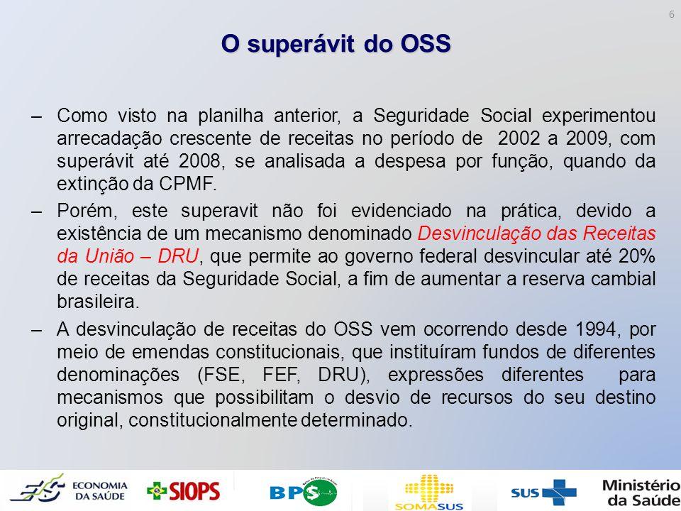 O superávit do OSS –Como visto na planilha anterior, a Seguridade Social experimentou arrecadação crescente de receitas no período de 2002 a 2009, com