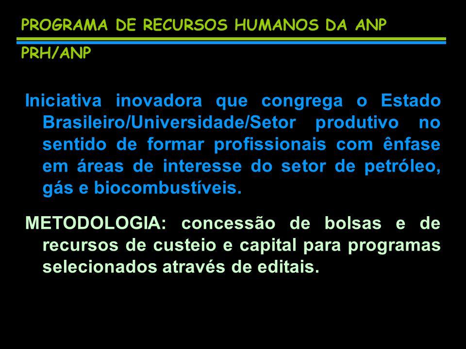 METAS DO SETOR PETROLÍFERO 1.Contratar recursos humanos capacitados, 2.