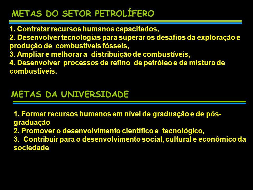 FOMENTO PARA C&T VIA ANP DE 1999 A 2009 FONTE::