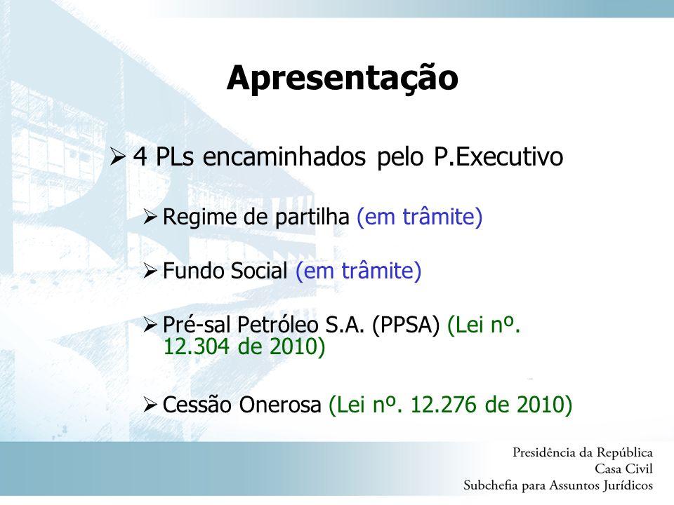 Apresentação 4 PLs encaminhados pelo P.Executivo Regime de partilha (em trâmite) Fundo Social (em trâmite) Pré-sal Petróleo S.A.