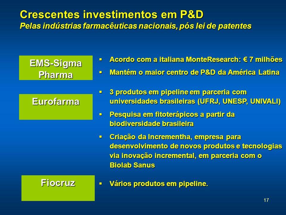 17 Acordo com a italiana MonteResearch: 7 milhões Acordo com a italiana MonteResearch: 7 milhões Mantém o maior centro de P&D da América Latina Mantém