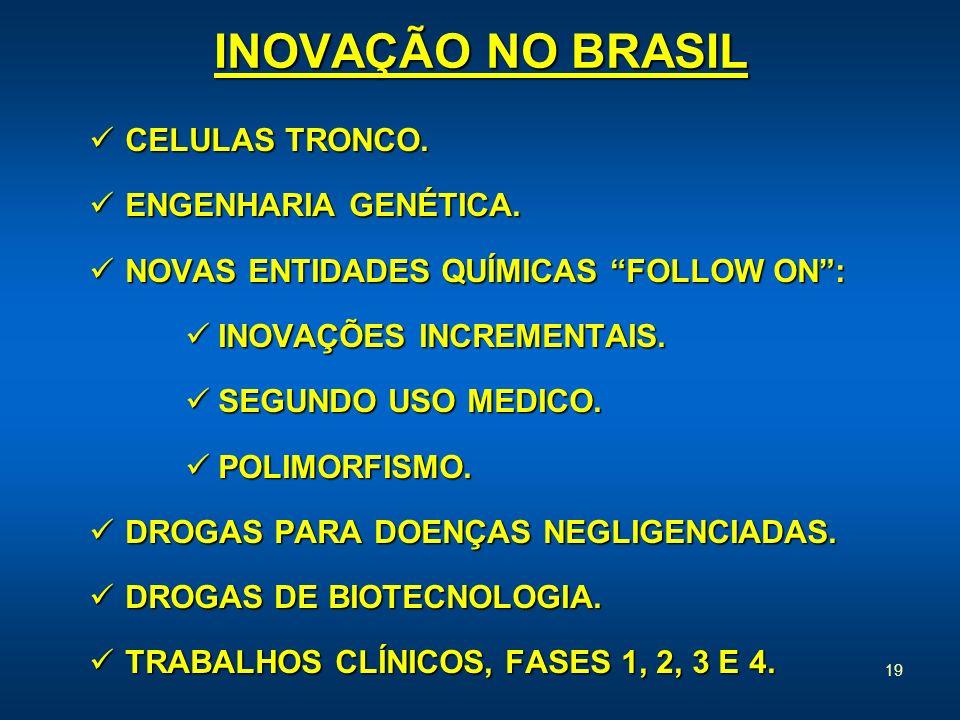 19 INOVAÇÃO NO BRASIL CELULAS TRONCO. CELULAS TRONCO. ENGENHARIA GENÉTICA. ENGENHARIA GENÉTICA. NOVAS ENTIDADES QUÍMICAS FOLLOW ON: NOVAS ENTIDADES QU