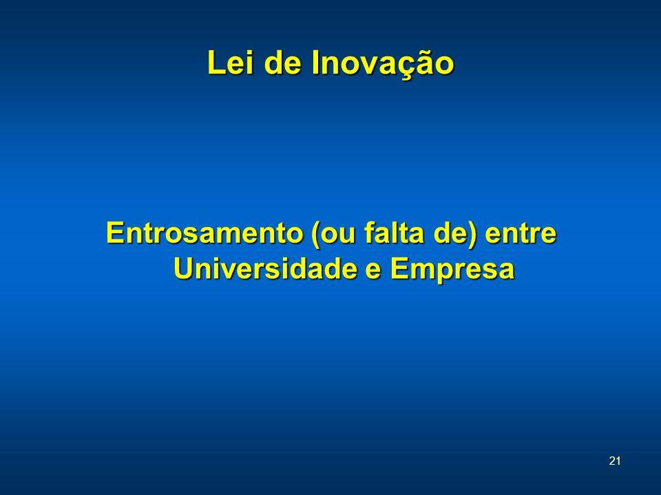 21 Lei de Inovação Entrosamento (ou falta de) entre Universidade e Empresa
