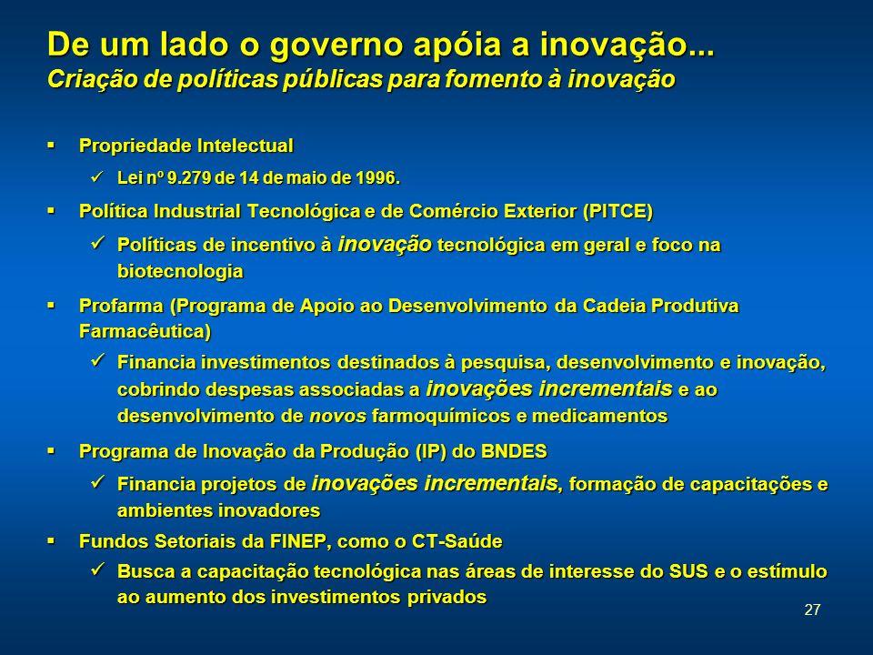 27 Propriedade Intelectual Propriedade Intelectual Lei nº 9.279 de 14 de maio de 1996. Lei nº 9.279 de 14 de maio de 1996. Política Industrial Tecnoló