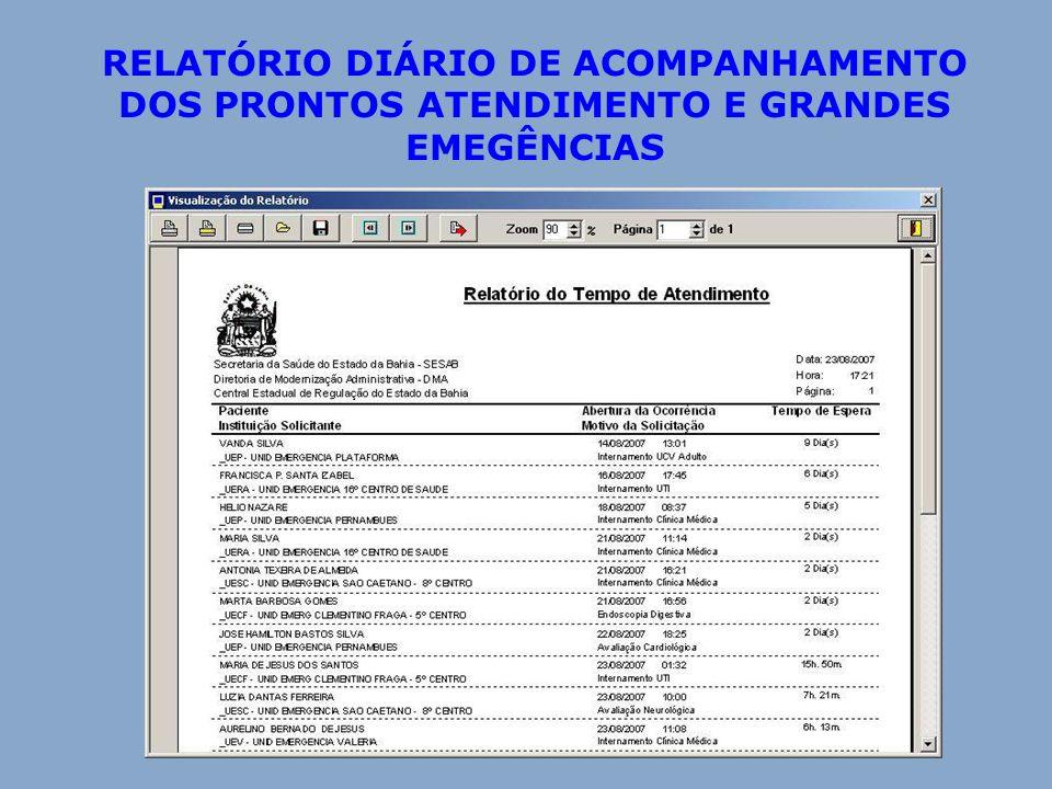 RELATÓRIO DIÁRIO DE ACOMPANHAMENTO DOS PRONTOS ATENDIMENTO E GRANDES EMEGÊNCIAS