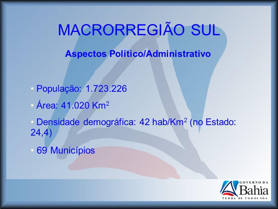 População: 1.723.226 Área: 41.020 Km 2 Densidade demográfica: 42 hab/Km 2 (no Estado: 24,4) 69 Municípios MACRORREGIÃO SUL Aspectos Político/Administr