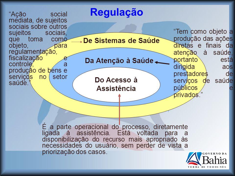 Regulação De Sistemas de Saúde Da Atenção à Saúde Do Acesso à Assistência Ação social mediata, de sujeitos sociais sobre outros sujeitos sociais, que