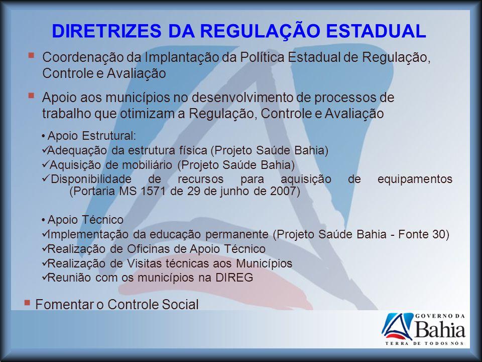DIRETRIZES DA REGULAÇÃO ESTADUAL Apoio Estrutural: Adequação da estrutura física (Projeto Saúde Bahia) Aquisição de mobiliário (Projeto Saúde Bahia) D