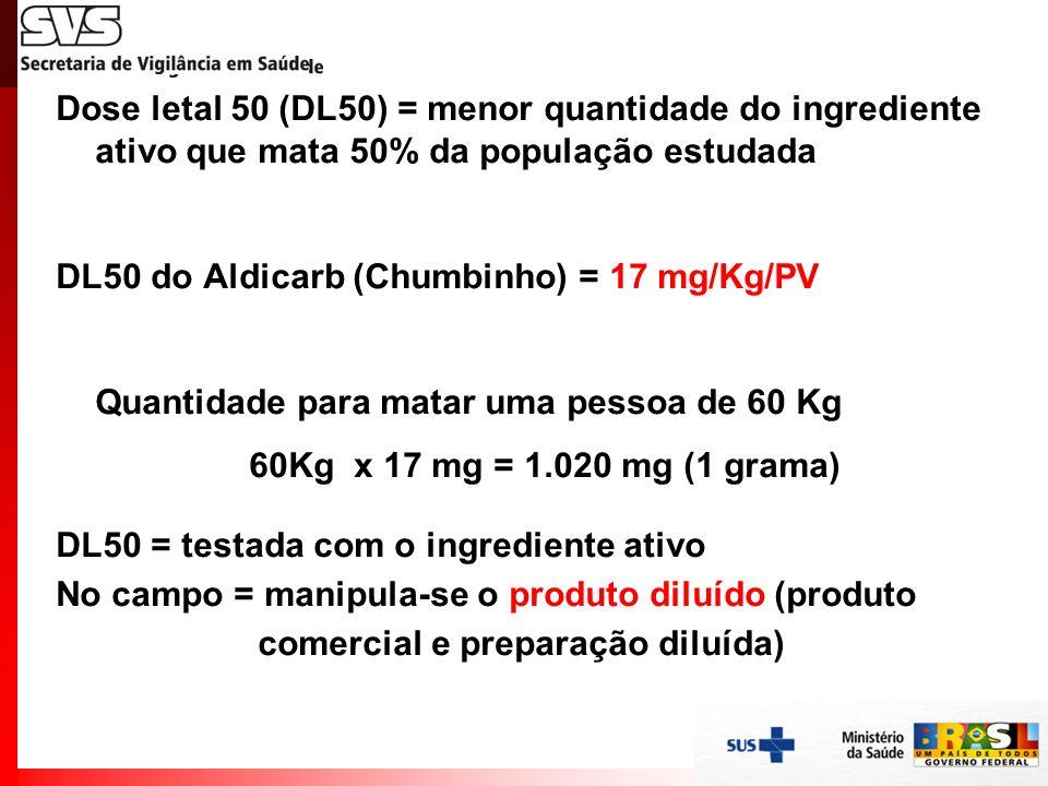 Dose letal 50 (DL50) = menor quantidade do ingrediente ativo que mata 50% da população estudada DL50 do Aldicarb (Chumbinho) = 17 mg/Kg/PV Quantidade