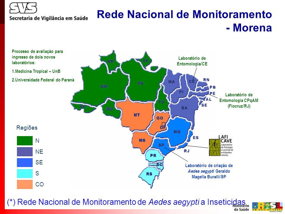Caicó, RN Arapiraca, AL Volta Redonda, RJ Ministério da Saúde: Apoio aos laboratórios de Estados e Municípios para realização dos ensaios Capacitação, estrutura e equipamentos