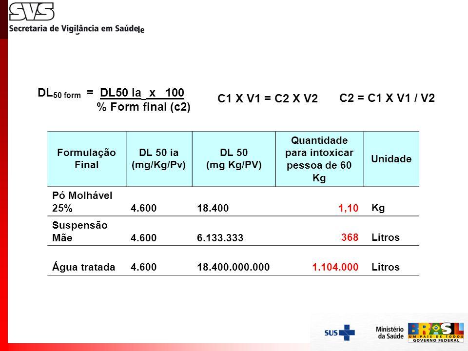 DL 50 form = DL50 ia x 100 % Form final (c2) C1 X V1 = C2 X V2 C2 = C1 X V1 / V2 Formulação Final DL 50 ia (mg/Kg/Pv) DL 50 (mg Kg/PV) Quantidade para
