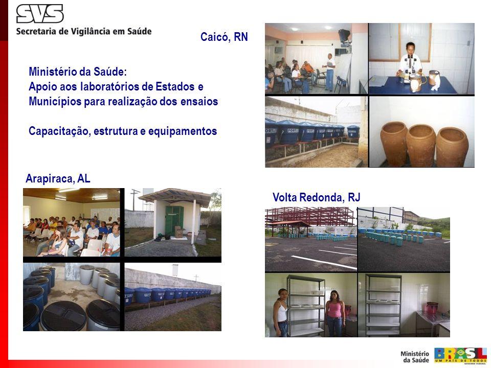 Caicó, RN Arapiraca, AL Volta Redonda, RJ Ministério da Saúde: Apoio aos laboratórios de Estados e Municípios para realização dos ensaios Capacitação,