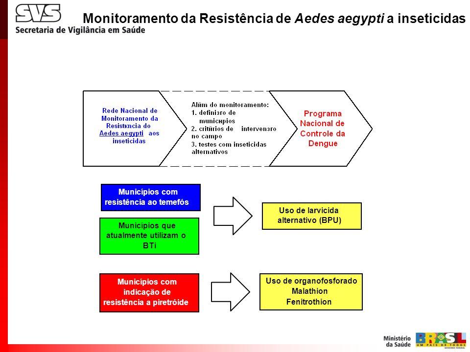 Monitoramento da Resistência de Aedes aegypti a inseticidas Municípios com resistência ao temefós Municípios que atualmente utilizam o BTi Municípios