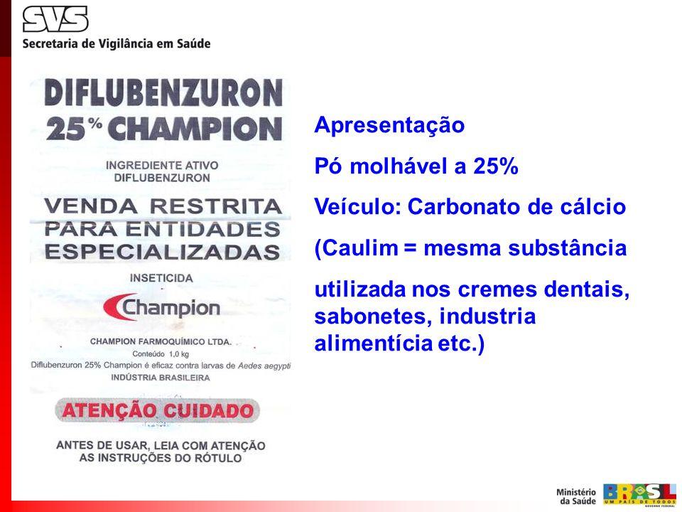 Apresentação Pó molhável a 25% Veículo: Carbonato de cálcio (Caulim = mesma substância utilizada nos cremes dentais, sabonetes, industria alimentícia