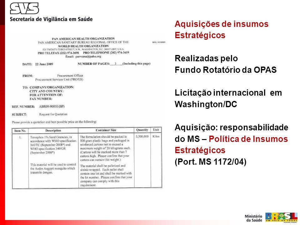 Aquisições de insumos Estratégicos Realizadas pelo Fundo Rotatório da OPAS Licitação internacional em Washington/DC Aquisição: responsabilidade do MS