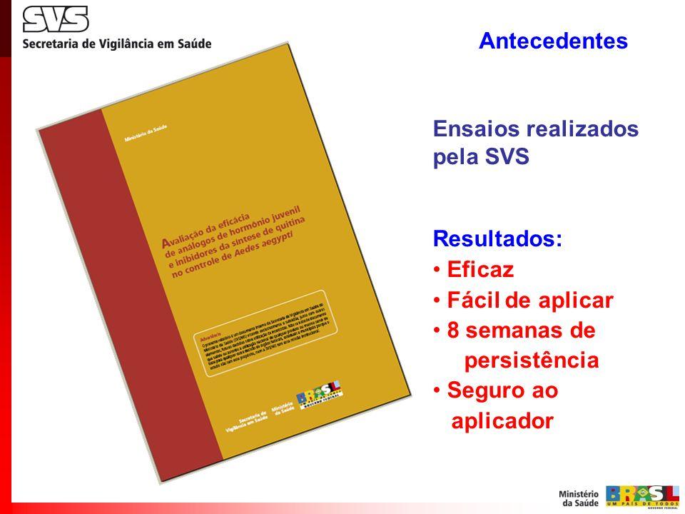 Ensaios realizados pela SVS Resultados: Eficaz Fácil de aplicar 8 semanas de persistência Seguro ao aplicador Antecedentes