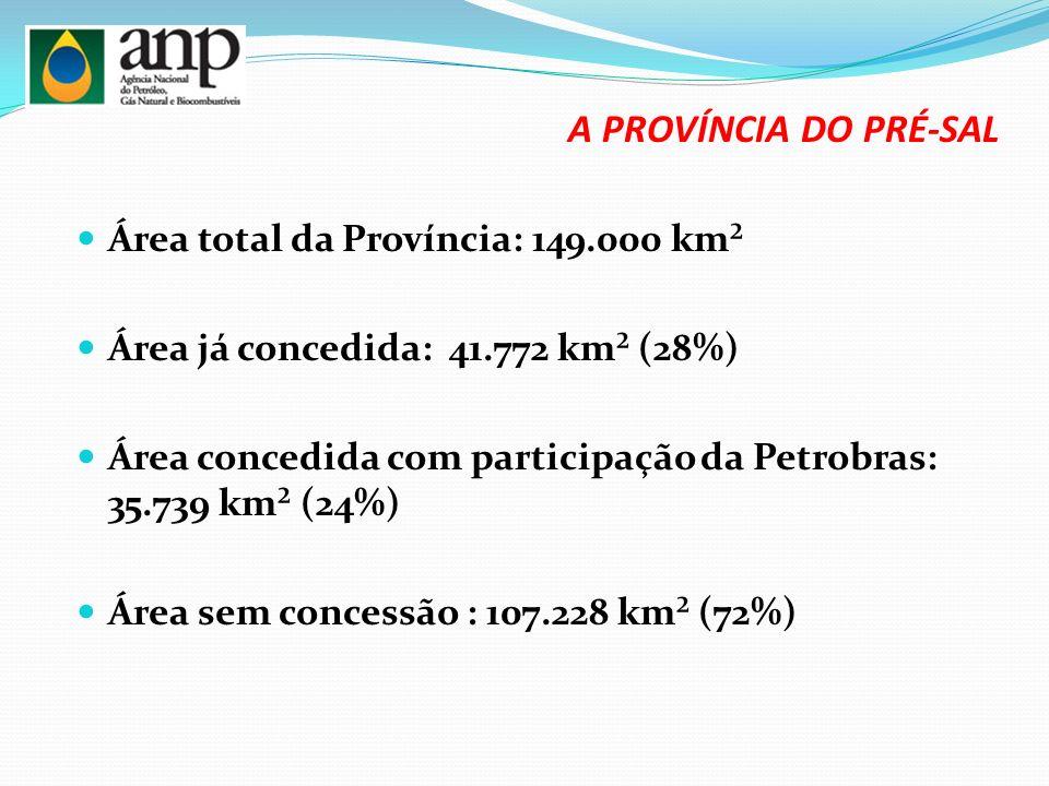 O QUE É O PRÉ-SAL Grandes reservatórios de petróleo e gás natural entre os estados de Santa Catarina e Espírito Santo Situados entre 5.000 e 7.000 met