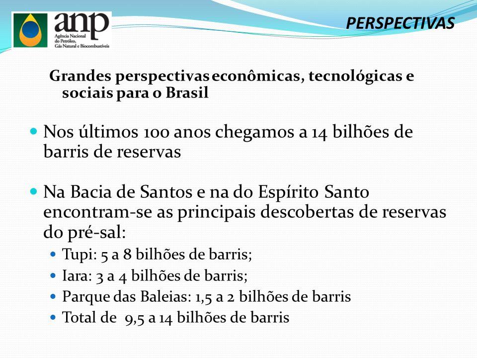 A PROVÍNCIA DO PRÉ-SAL Área total da Província: 149.000 km² Área já concedida: 41.772 km² (28%) Área concedida com participação da Petrobras: 35.739 k